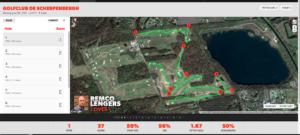 Review: Game Golf Live (GPS golf statistics tracker)